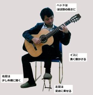 ギターの演奏フォーム